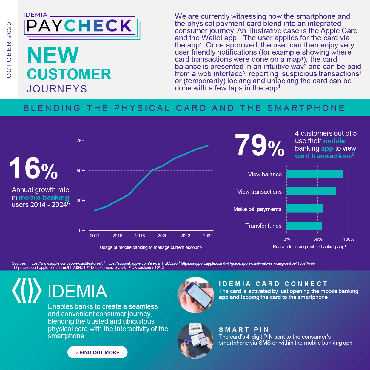 IDEMIA PayCheck October