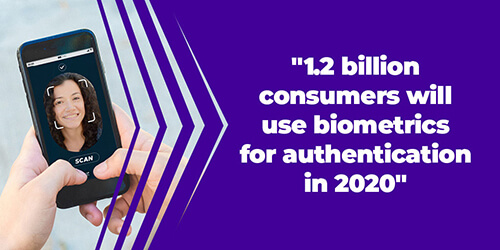 Biometric authentication IDEMIA