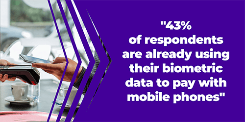 43% of respondents are already using their biometrics data to pay with mobile phones