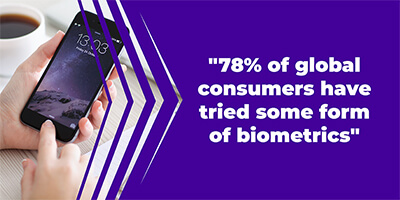 78% of global consumers have tried some form of biometric authentication