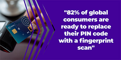 82% of consumers are ready to replace their PIN code with a fingerprint scan