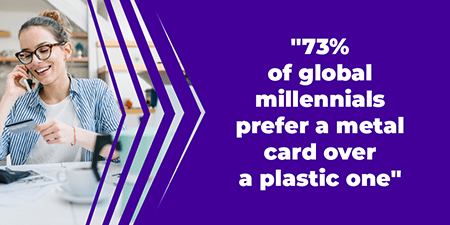 73% of global millenials prefer a metal card over a plastic one