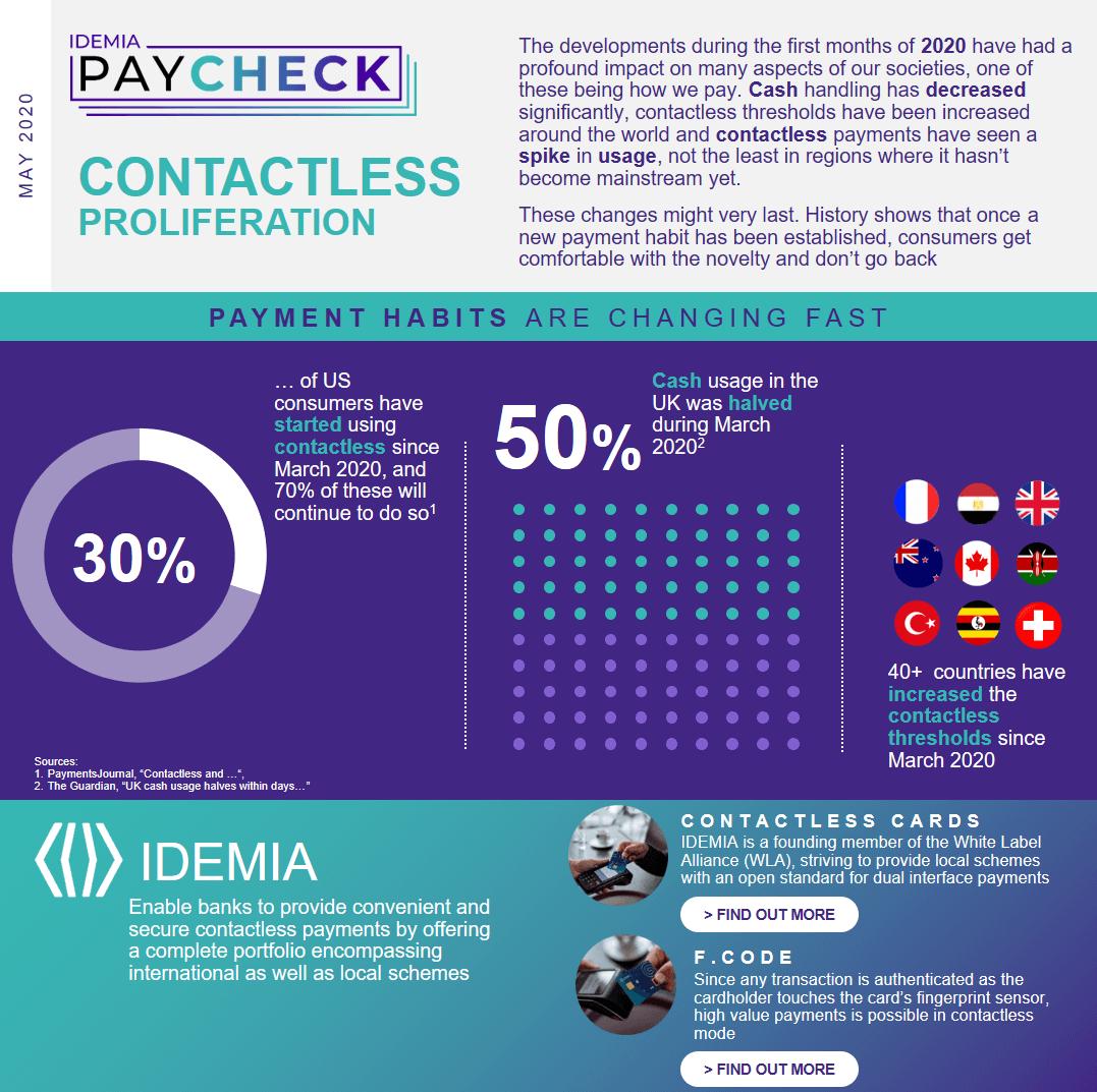 IDEMIA PayCheck for May 2020