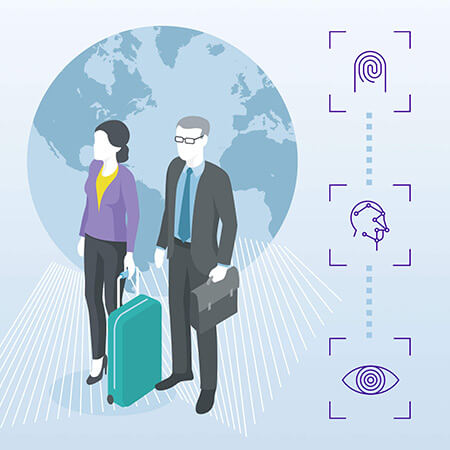 Biometrics for public security, travel, and identity